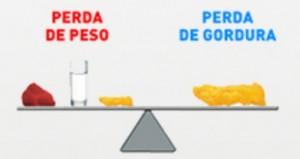 hnews-balanca-perda-peso-gordura